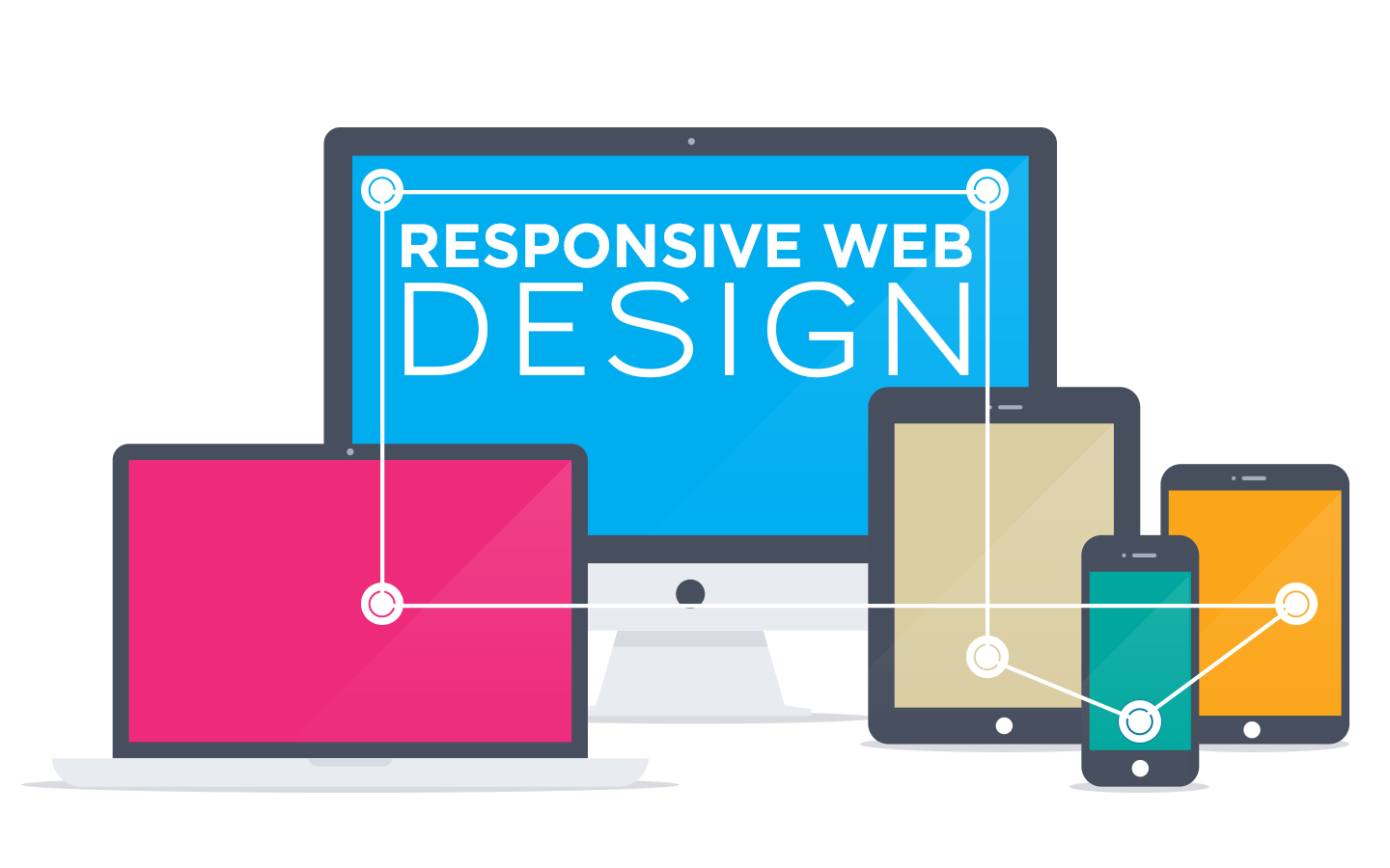 Web design in afaceri